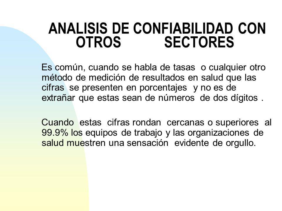 ANALISIS DE CONFIABILIDAD CON OTROS SECTORES
