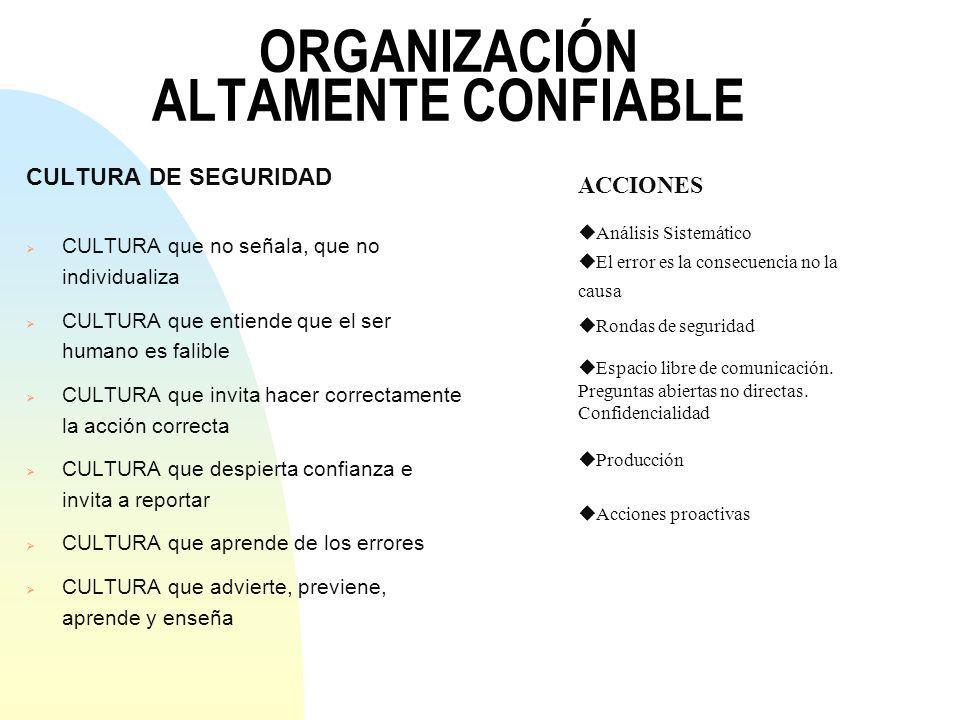 ORGANIZACIÓN ALTAMENTE CONFIABLE