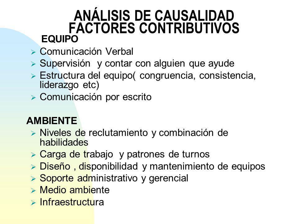 ANÁLISIS DE CAUSALIDAD FACTORES CONTRIBUTIVOS