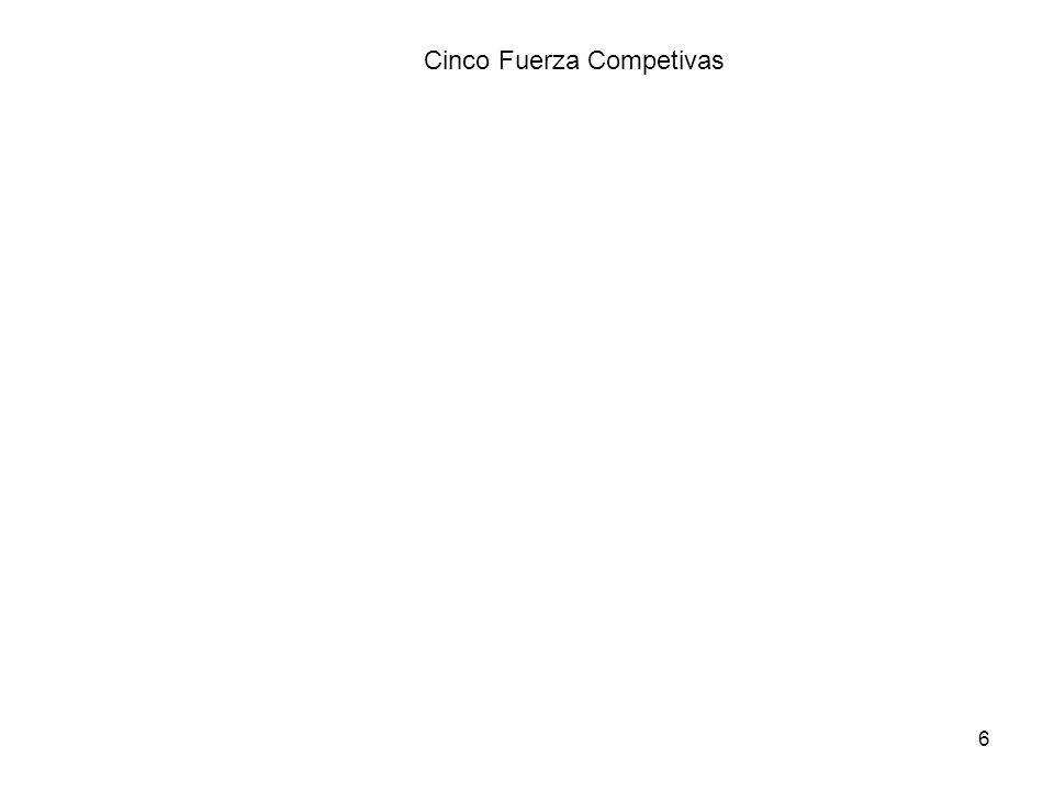 Cinco Fuerza Competivas