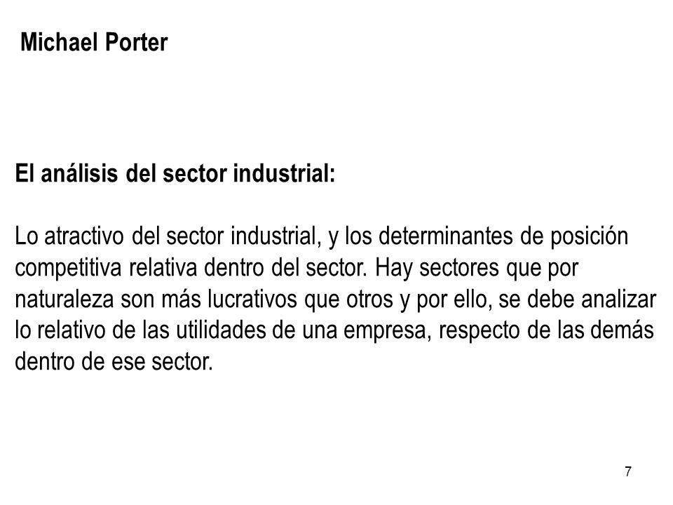 El análisis del sector industrial: