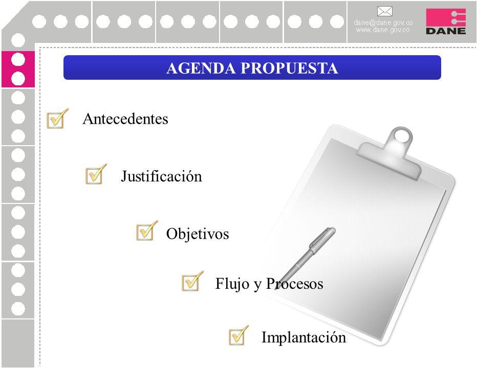 AGENDA PROPUESTA Antecedentes Justificación Objetivos Flujo y Procesos Implantación