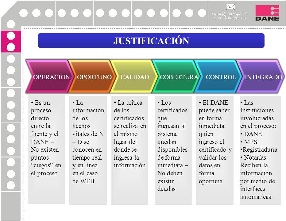JUSTIFICACIÓN OPERACIÓN OPORTUNO CALIDAD COBERTURA CONTROL INTEGRADO