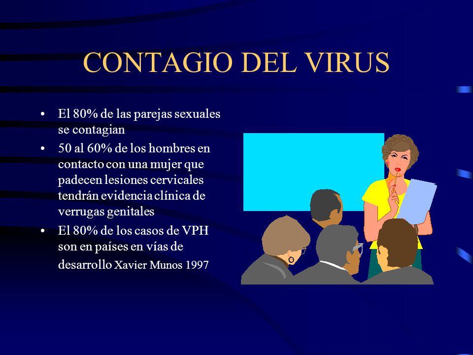 CONTAGIO DEL VIRUS El 80% de las parejas sexuales se contagian