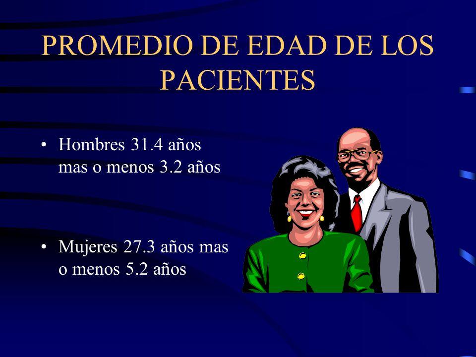 PROMEDIO DE EDAD DE LOS PACIENTES