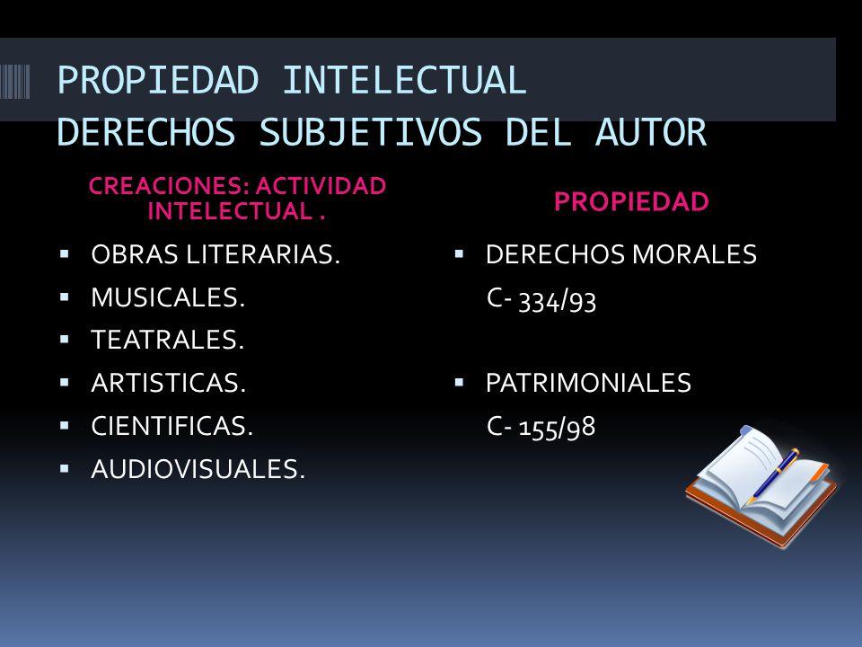 PROPIEDAD INTELECTUAL DERECHOS SUBJETIVOS DEL AUTOR
