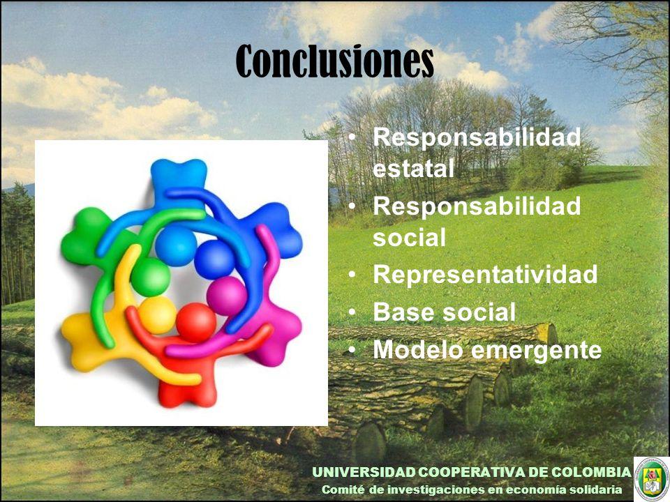 Conclusiones Responsabilidad estatal Responsabilidad social