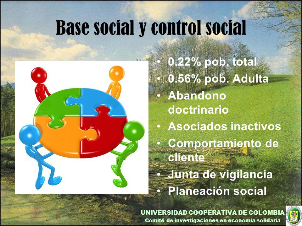 Base social y control social