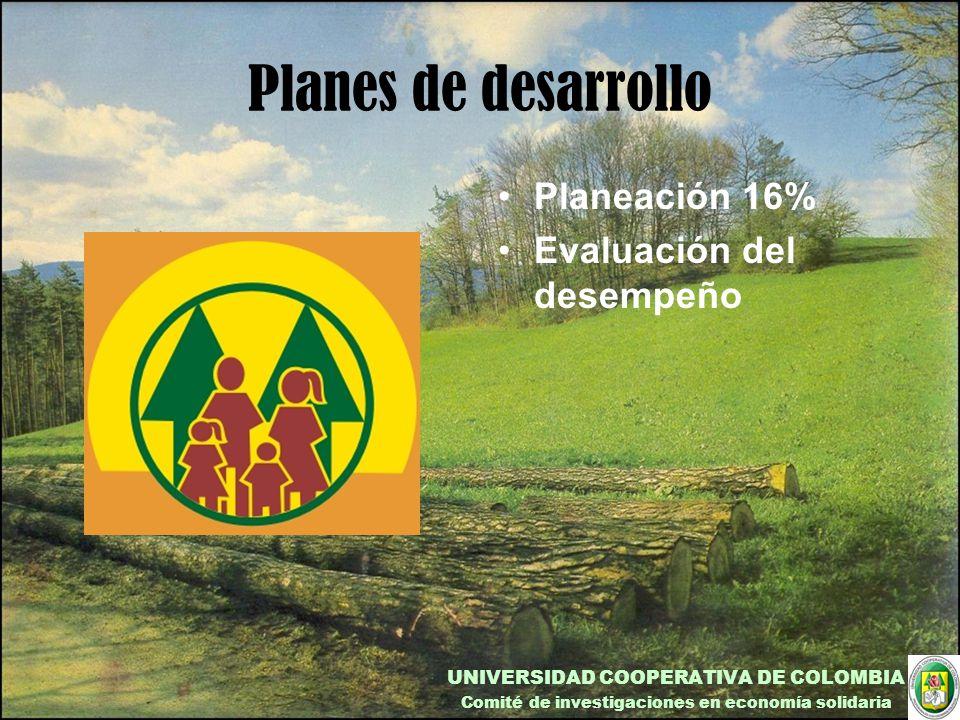 Planes de desarrollo Planeación 16% Evaluación del desempeño