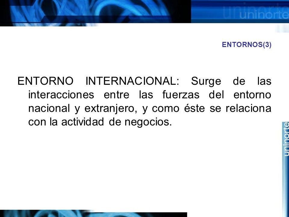 ENTORNOS(3)