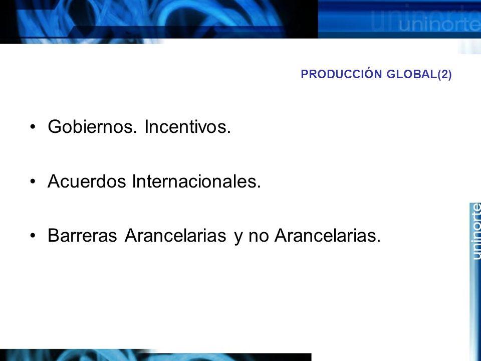 Acuerdos Internacionales. Barreras Arancelarias y no Arancelarias.