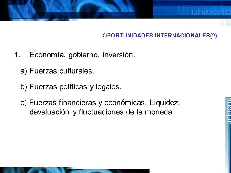 OPORTUNIDADES INTERNACIONALES(2)