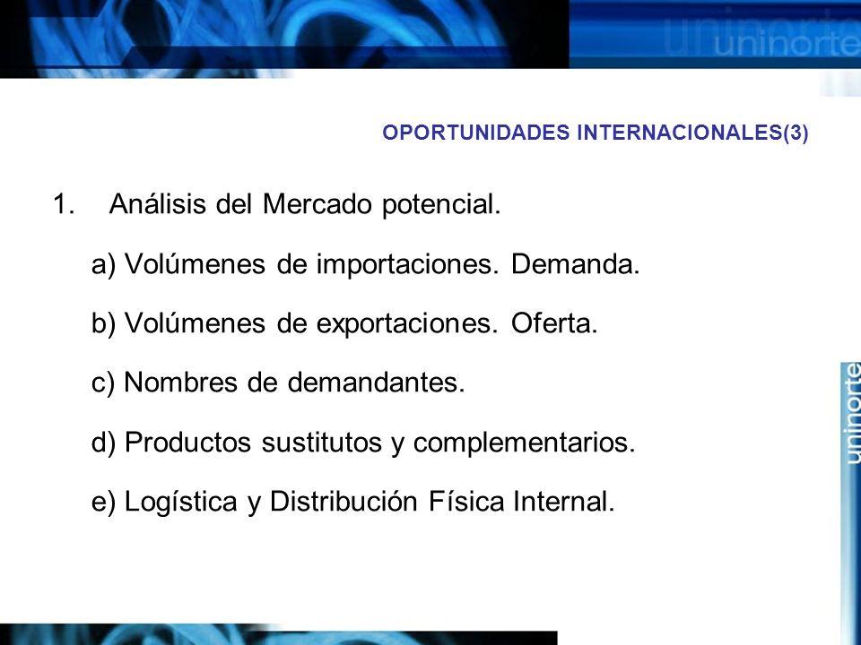 OPORTUNIDADES INTERNACIONALES(3)