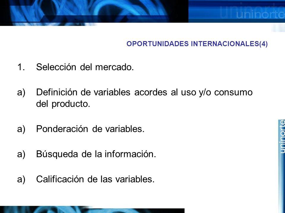 OPORTUNIDADES INTERNACIONALES(4)