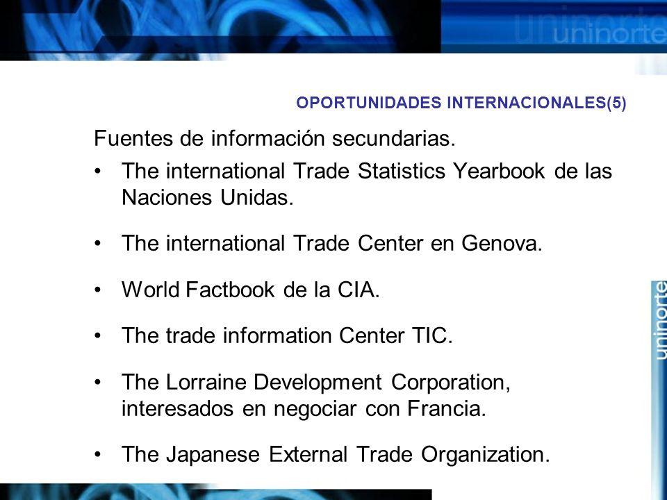 OPORTUNIDADES INTERNACIONALES(5)