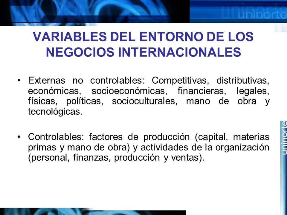 VARIABLES DEL ENTORNO DE LOS NEGOCIOS INTERNACIONALES