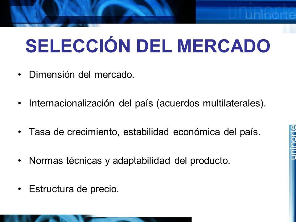 SELECCIÓN DEL MERCADO Dimensión del mercado.