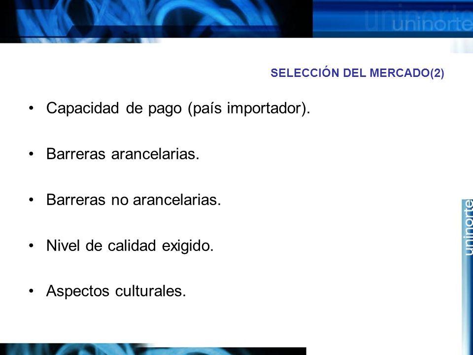SELECCIÓN DEL MERCADO(2)