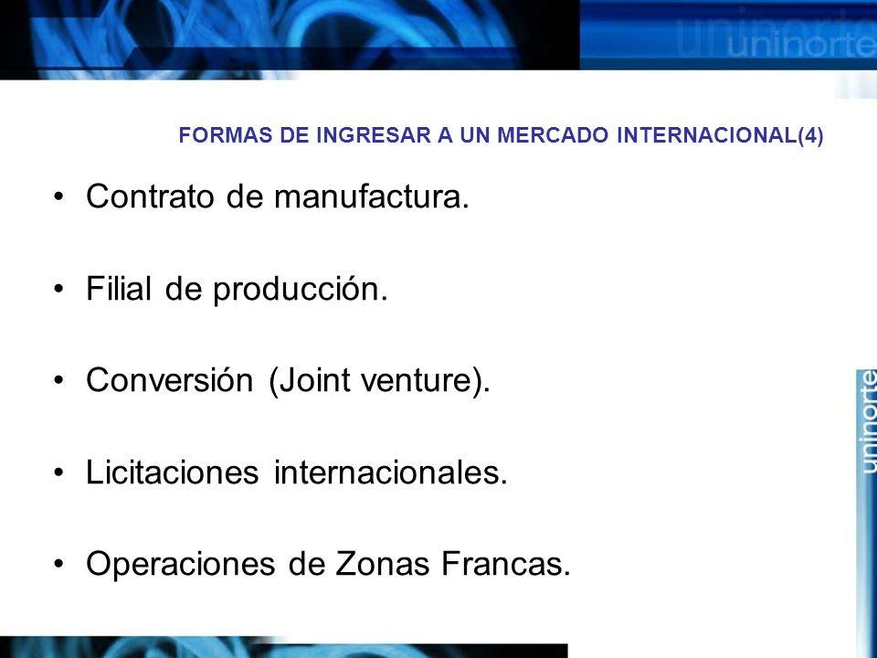 FORMAS DE INGRESAR A UN MERCADO INTERNACIONAL(4)