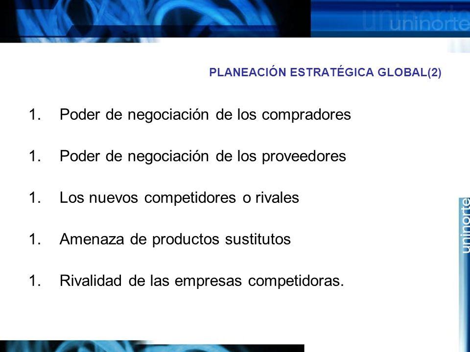 PLANEACIÓN ESTRATÉGICA GLOBAL(2)