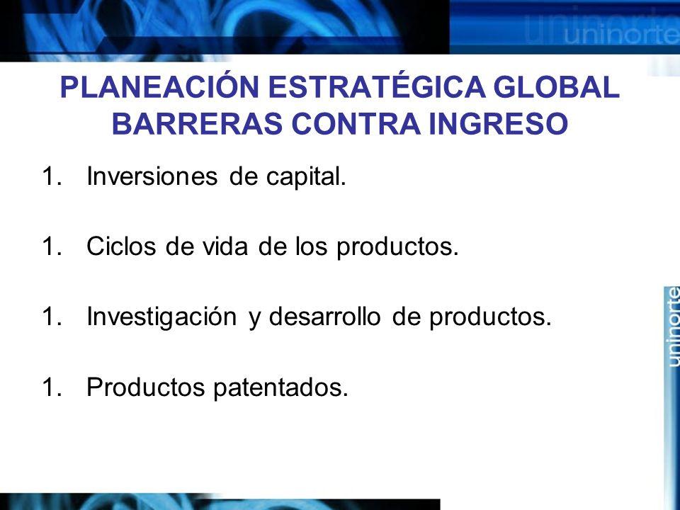 PLANEACIÓN ESTRATÉGICA GLOBAL BARRERAS CONTRA INGRESO