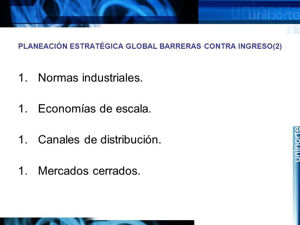 PLANEACIÓN ESTRATÉGICA GLOBAL BARRERAS CONTRA INGRESO(2)