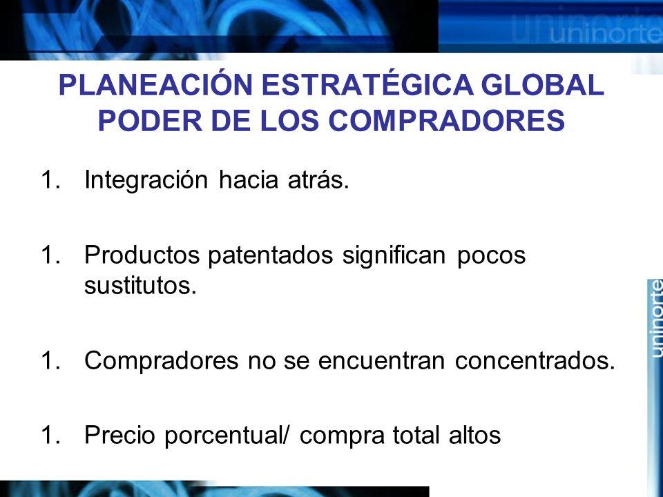 PLANEACIÓN ESTRATÉGICA GLOBAL PODER DE LOS COMPRADORES