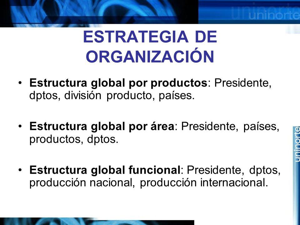 ESTRATEGIA DE ORGANIZACIÓN