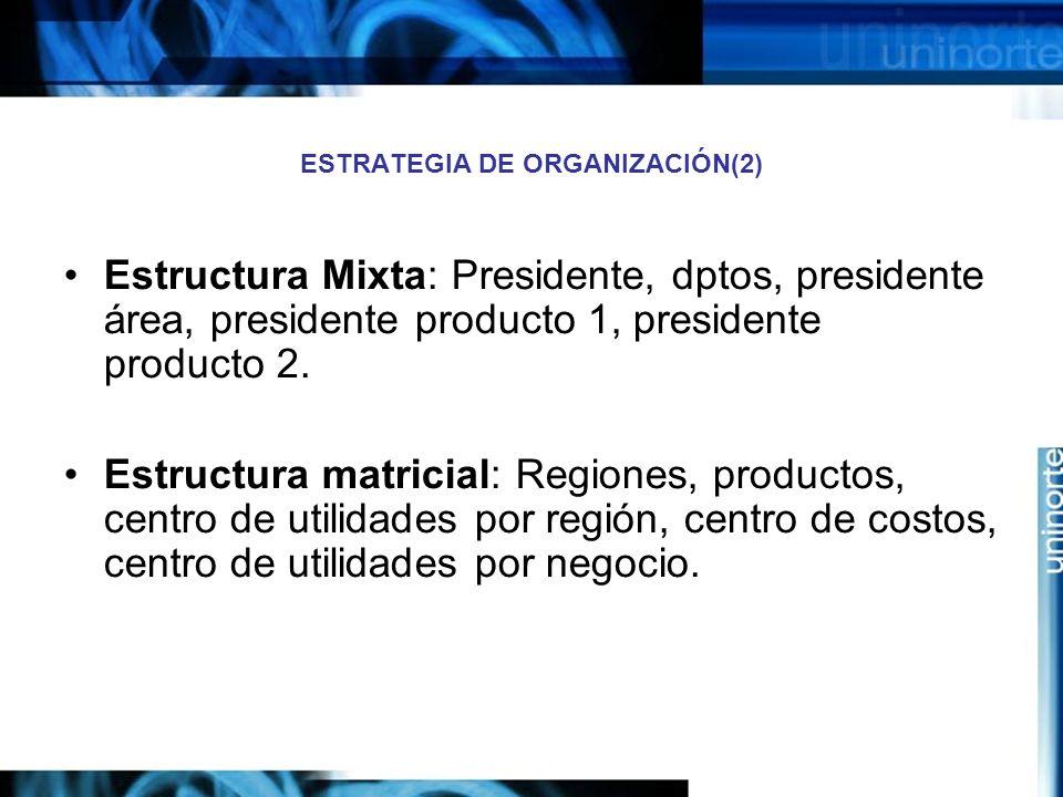 ESTRATEGIA DE ORGANIZACIÓN(2)