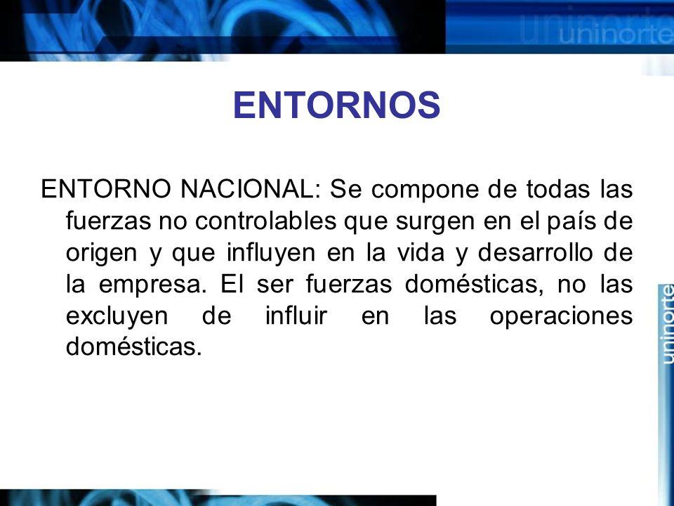ENTORNOS