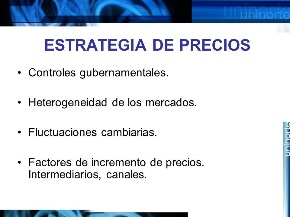 ESTRATEGIA DE PRECIOS Controles gubernamentales.