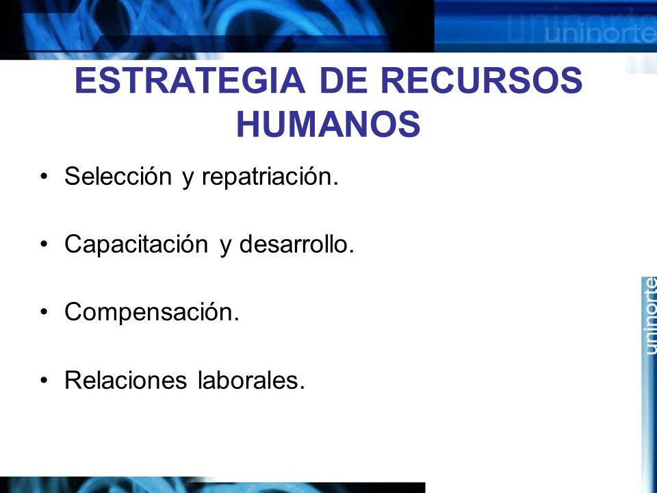 ESTRATEGIA DE RECURSOS HUMANOS