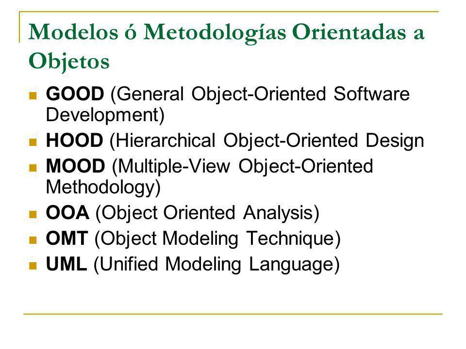 Modelos ó Metodologías Orientadas a Objetos