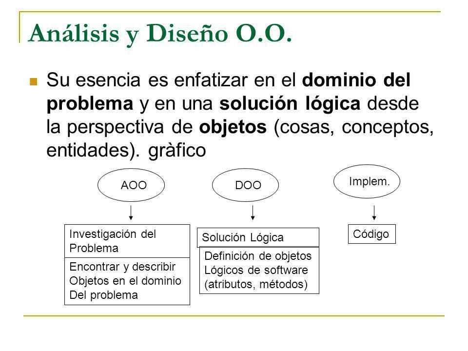 Análisis y Diseño O.O.