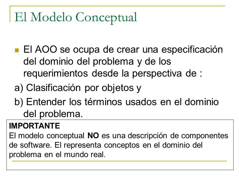 El Modelo Conceptual El AOO se ocupa de crear una especificación del dominio del problema y de los requerimientos desde la perspectiva de :