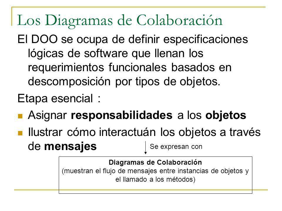 Los Diagramas de Colaboración