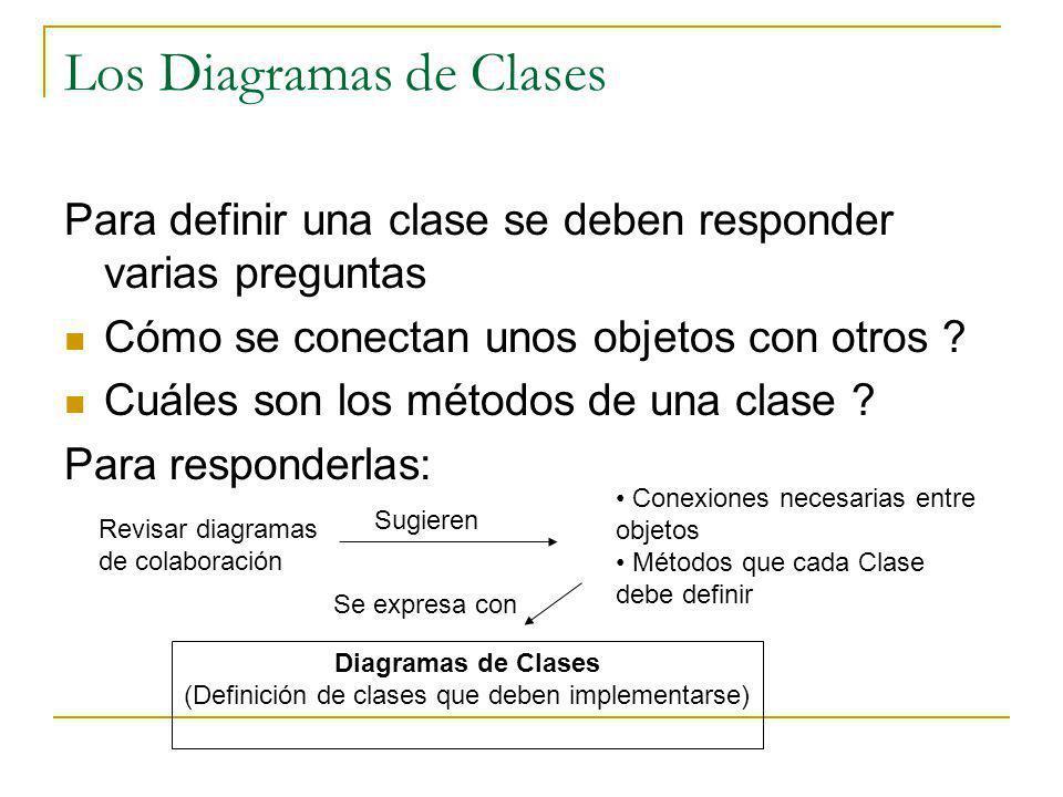 Los Diagramas de Clases