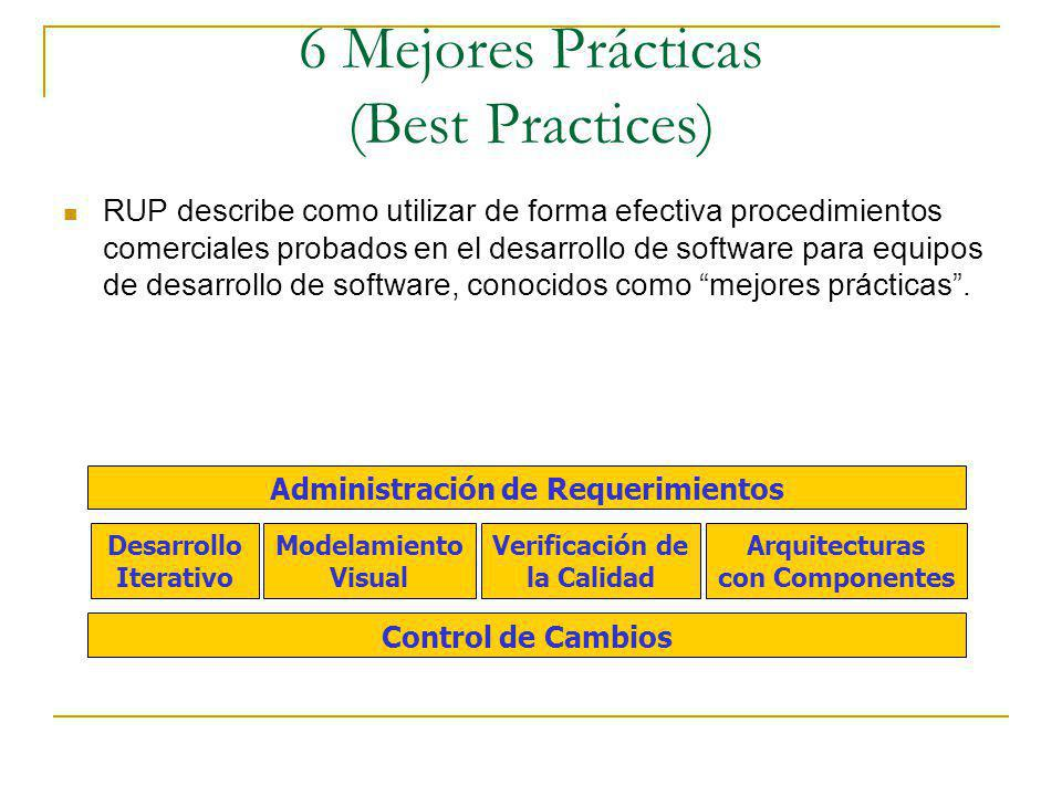 6 Mejores Prácticas (Best Practices)
