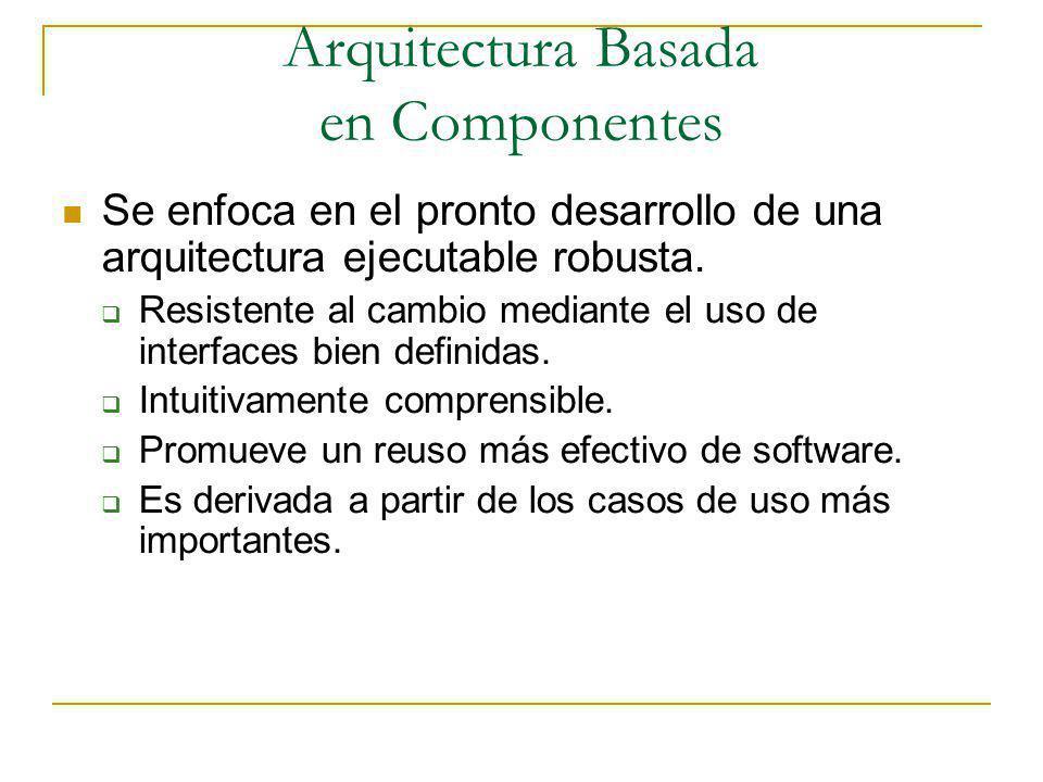 Arquitectura Basada en Componentes