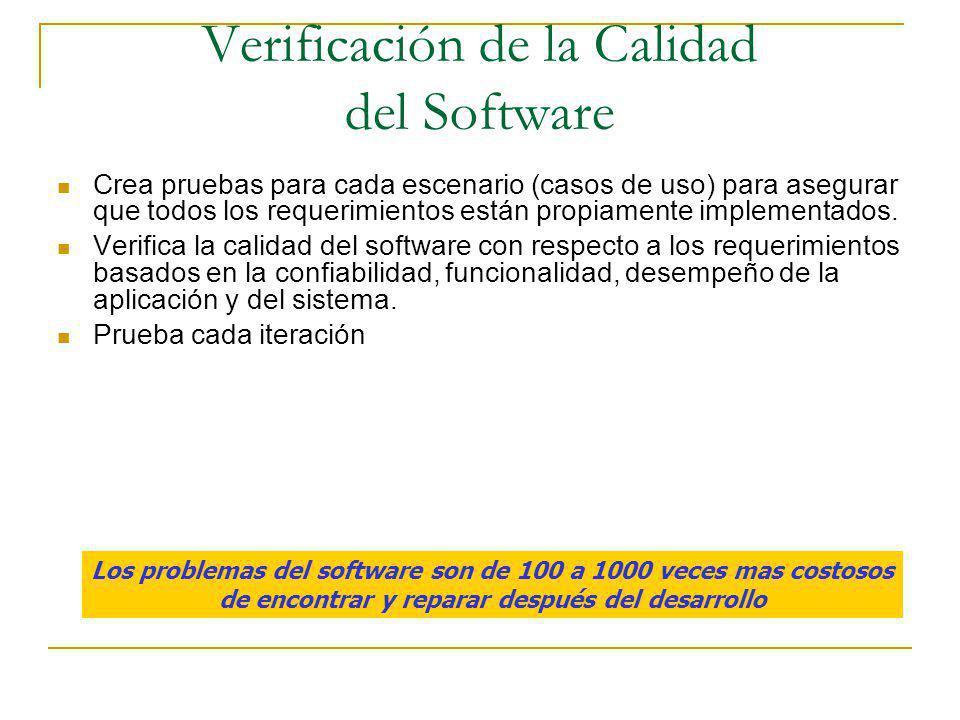 Verificación de la Calidad del Software