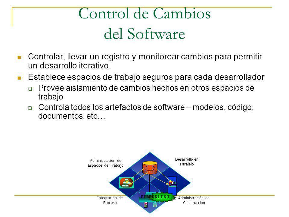 Control de Cambios del Software