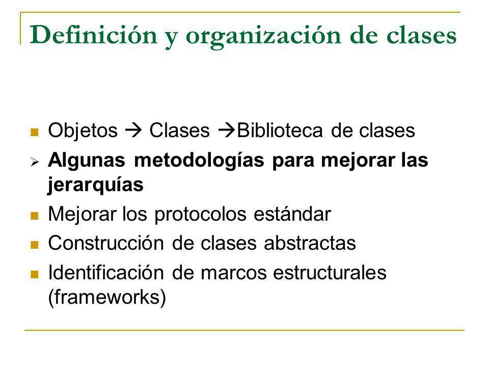 Definición y organización de clases