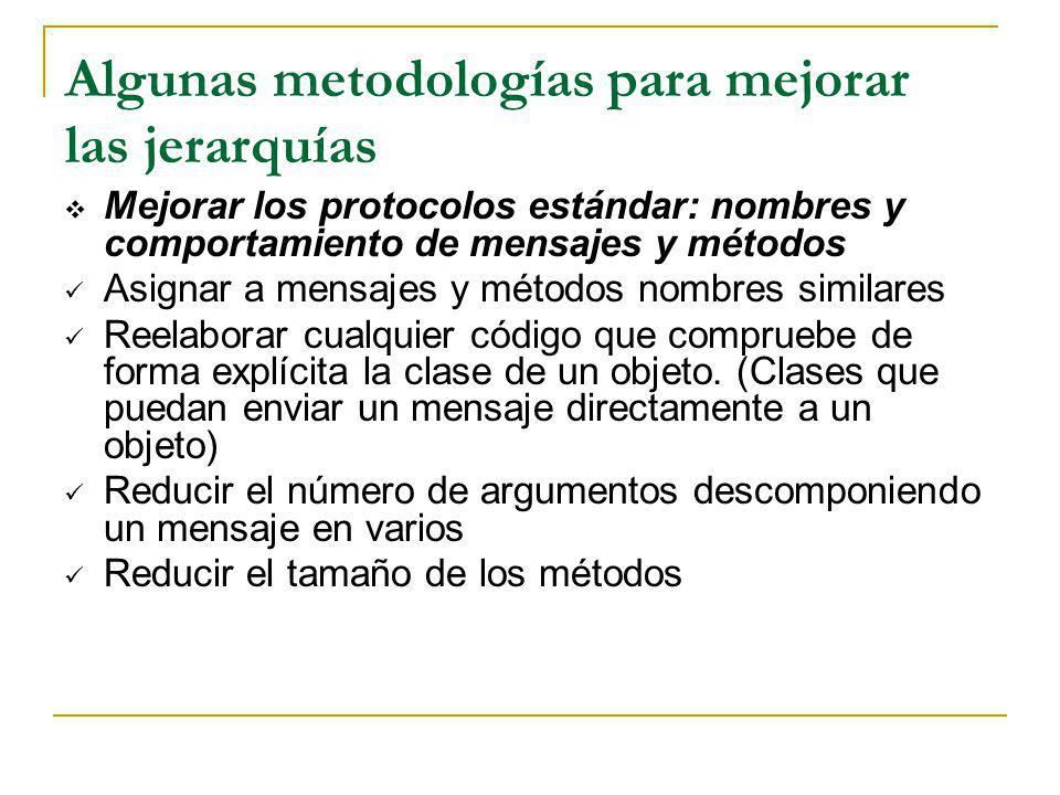 Algunas metodologías para mejorar las jerarquías