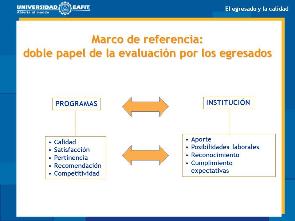 Marco de referencia: doble papel de la evaluación por los egresados