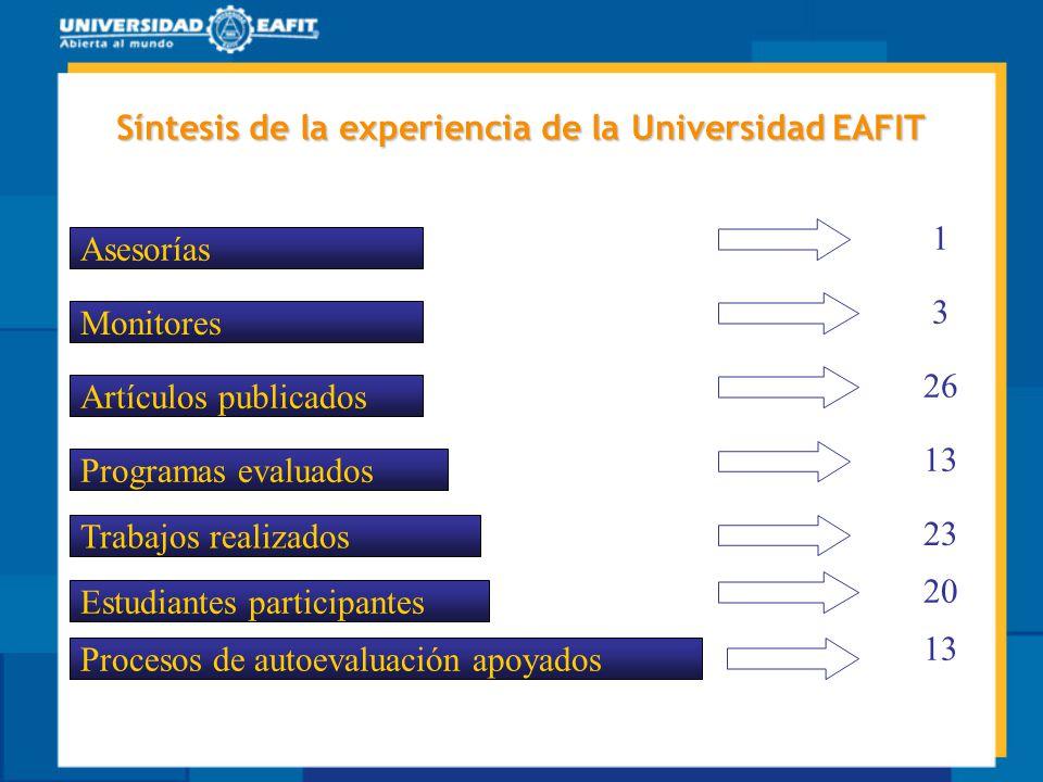 Síntesis de la experiencia de la Universidad EAFIT