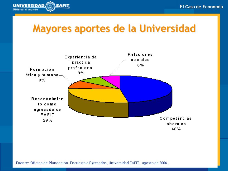 Mayores aportes de la Universidad
