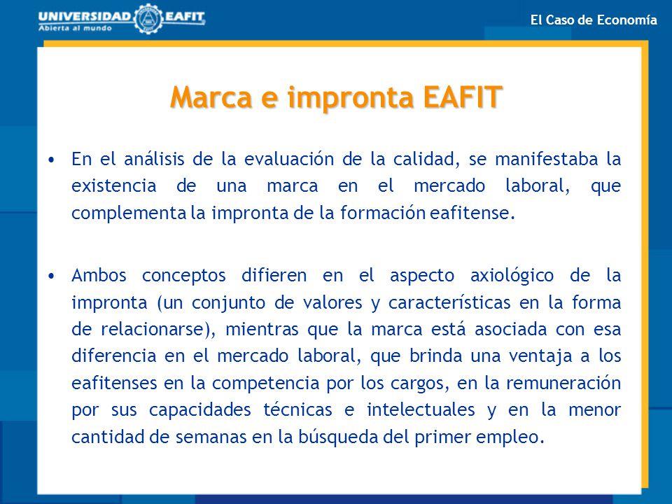 El Caso de Economía Marca e impronta EAFIT.