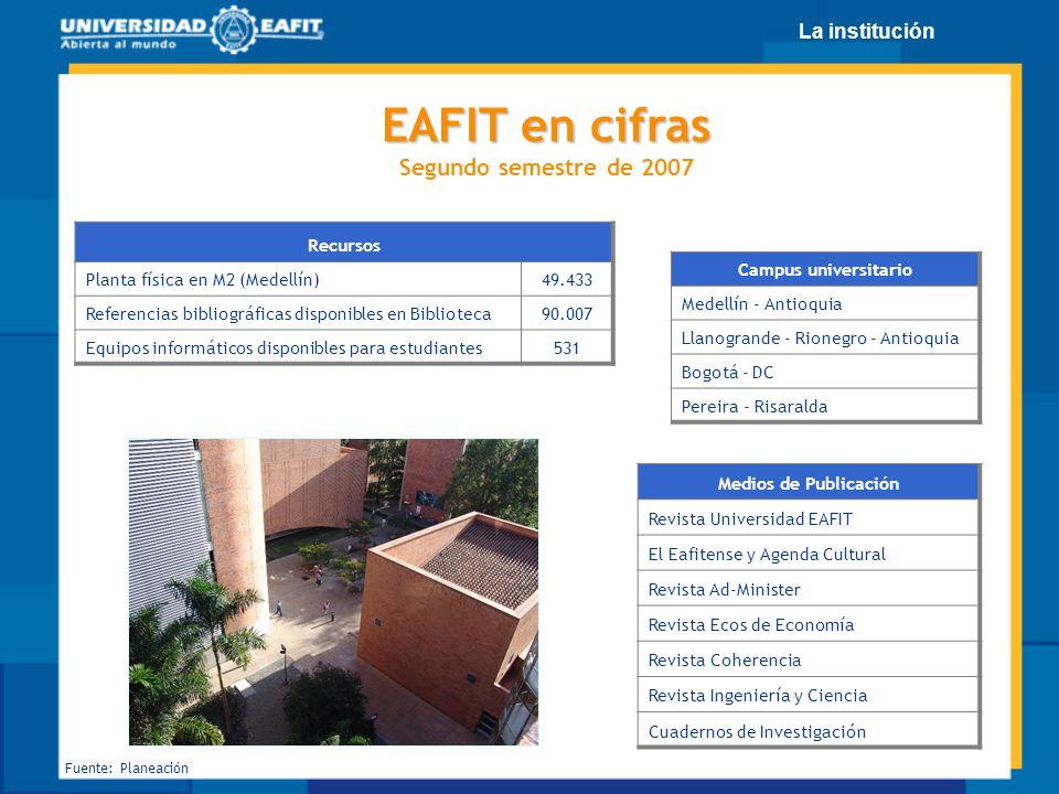 EAFIT en cifras Segundo semestre de 2007