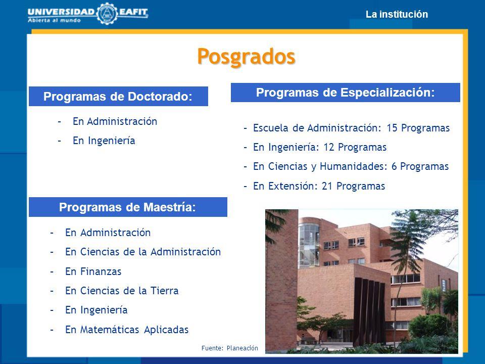 Programas de Especialización: Programas de Doctorado: