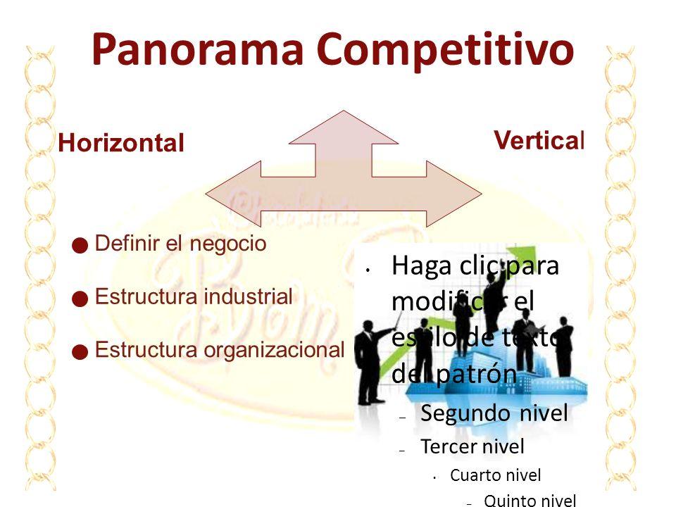 Panorama Competitivo Horizontal. Vertical. Definir el negocio. Haga clic para modificar el estilo de texto del patrón.